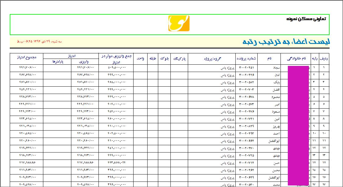 رتبه بندی اعضای تعاونی مسکن در نرم افزار تعاونی مسکن مهر