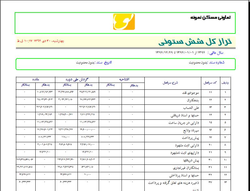 نرم افزار تعاونی مسکن با گزارش تراز شش ستونی